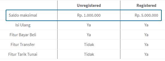 batas maksimal e-cash