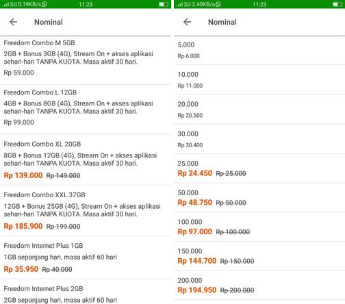 Peluang Untuk Jualan Pulsa, Token PLN dari Tokopedia